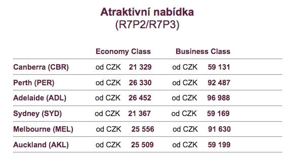 qatar-airways-letenky